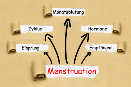 Menstruationsprobleme im Spitzensport